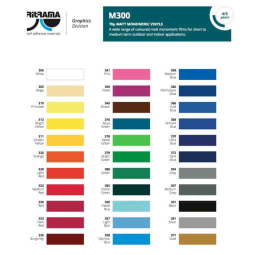 Carta colores ritrama m300